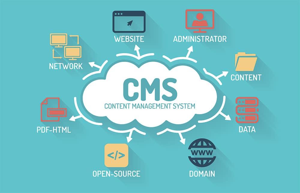 CMS מערכת ניהול תוכן וורדפרס